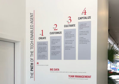 Business Process Wall Graphic